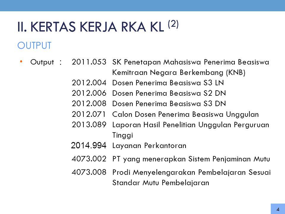 II. KERTAS KERJA RKA KL (2)