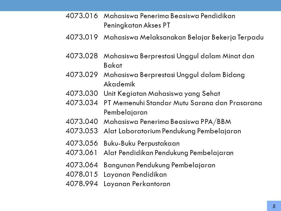 4073.016 Mahasiswa Penerima Beasiswa Pendidikan Peningkatan Akses PT. 4073.019. 4073.028. 4073.029.