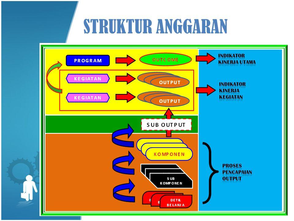 STRUKTUR ANGGARAN