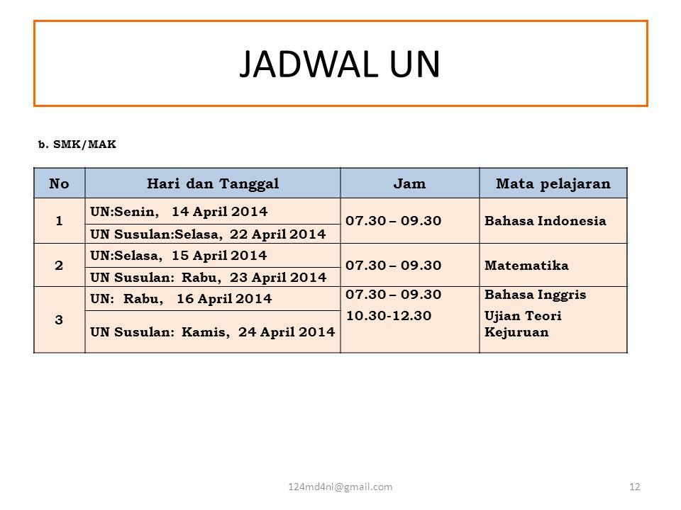 JADWAL UN No Hari dan Tanggal Jam Mata pelajaran 1