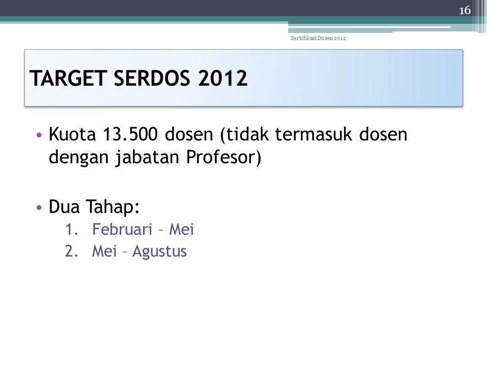 Sertifikasi Dosen 2012 TARGET SERDOS 2012. Kuota 13.500 dosen (tidak termasuk dosen dengan jabatan Profesor)
