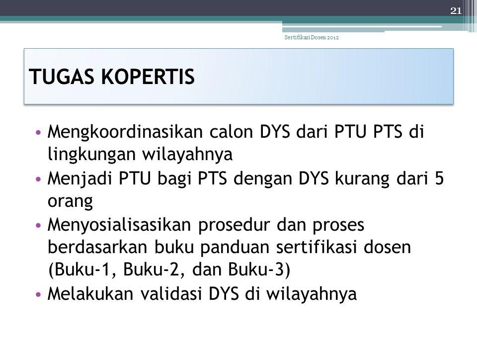Sertifikasi Dosen 2012 TUGAS KOPERTIS. Mengkoordinasikan calon DYS dari PTU PTS di lingkungan wilayahnya.