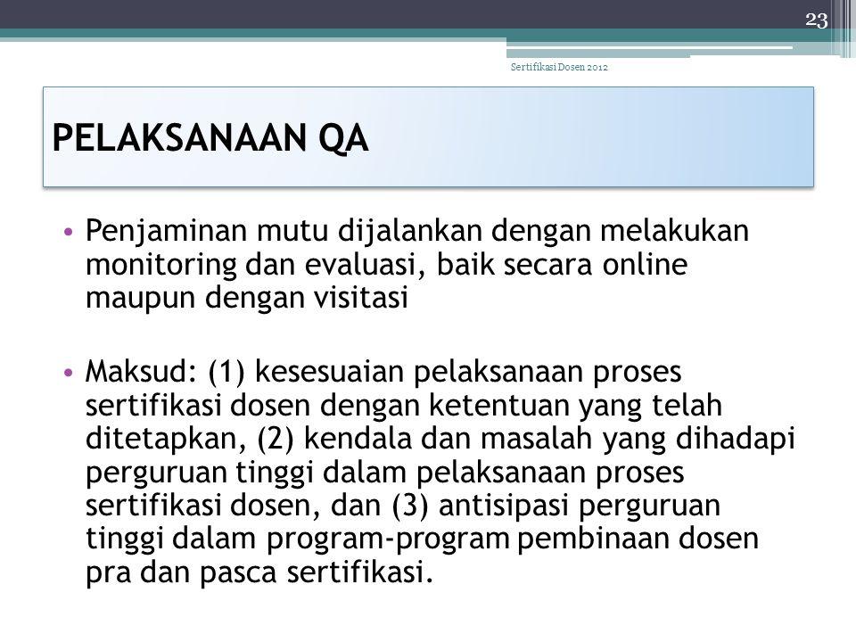 Sertifikasi Dosen 2012 PELAKSANAAN QA.