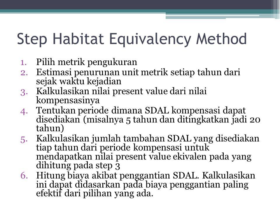 Step Habitat Equivalency Method