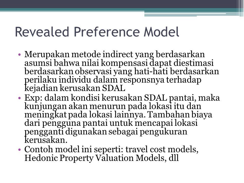 Revealed Preference Model