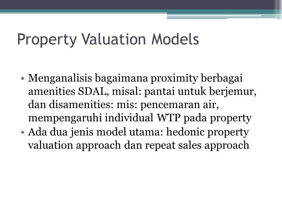 Property Valuation Models