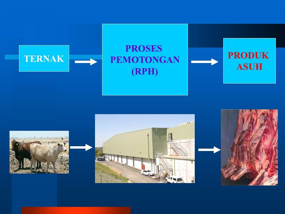 PROSES PEMOTONGAN (RPH) PRODUK ASUH TERNAK