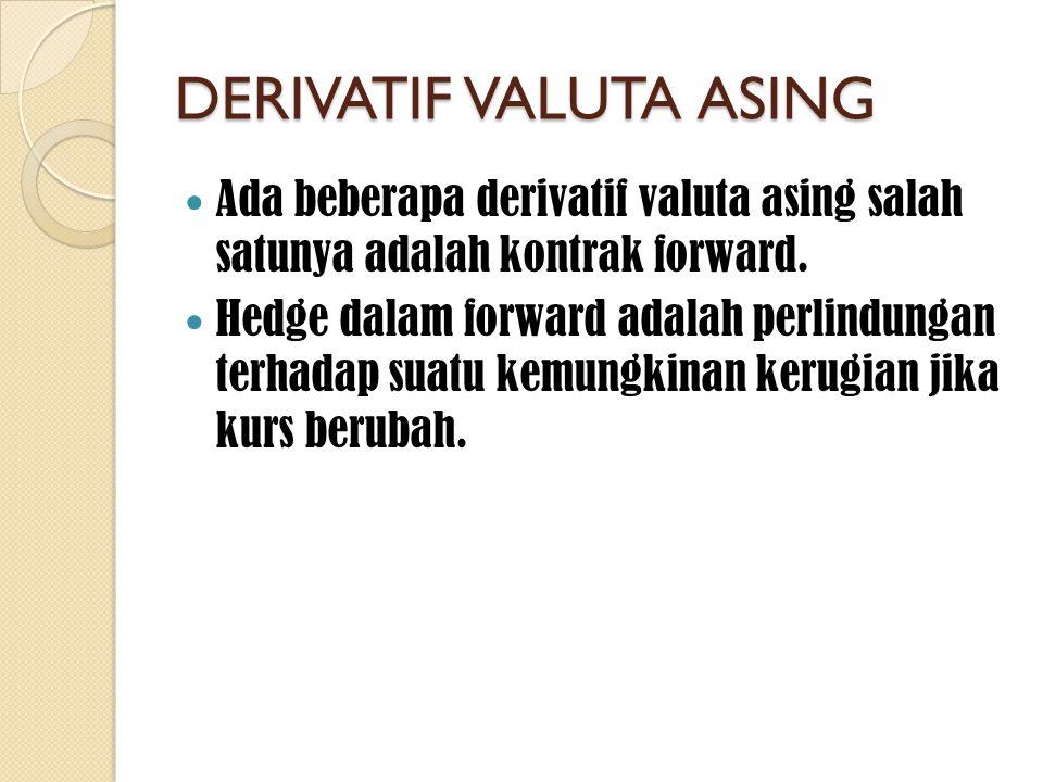 DERIVATIF VALUTA ASING