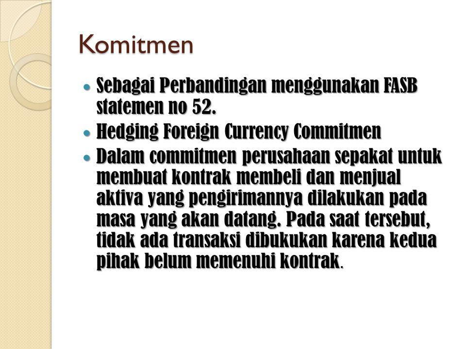 Komitmen Sebagai Perbandingan menggunakan FASB statemen no 52.