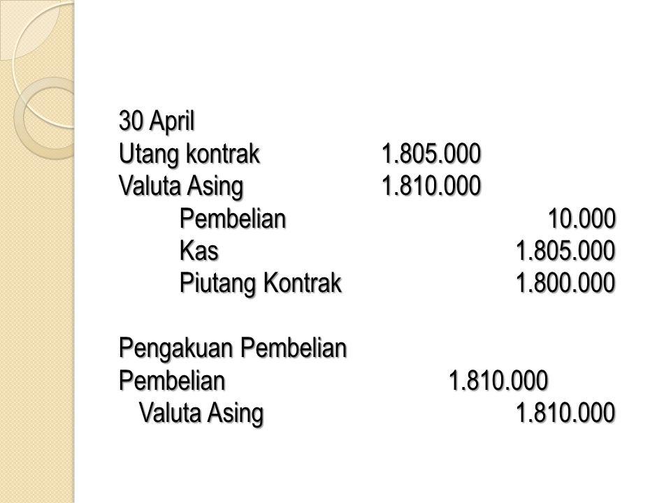 30 April Utang kontrak 1. 805. 000 Valuta Asing 1. 810