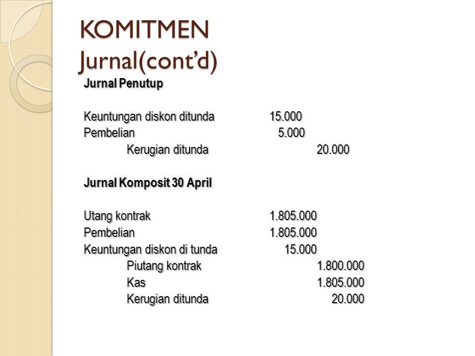 KOMITMEN Jurnal(cont'd)