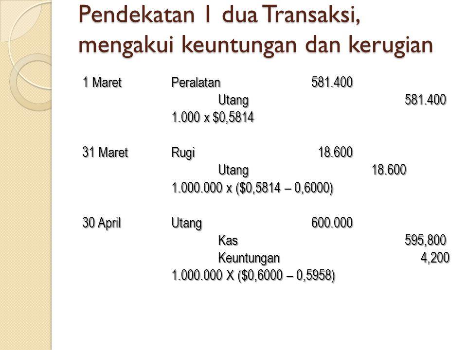 Pendekatan 1 dua Transaksi, mengakui keuntungan dan kerugian