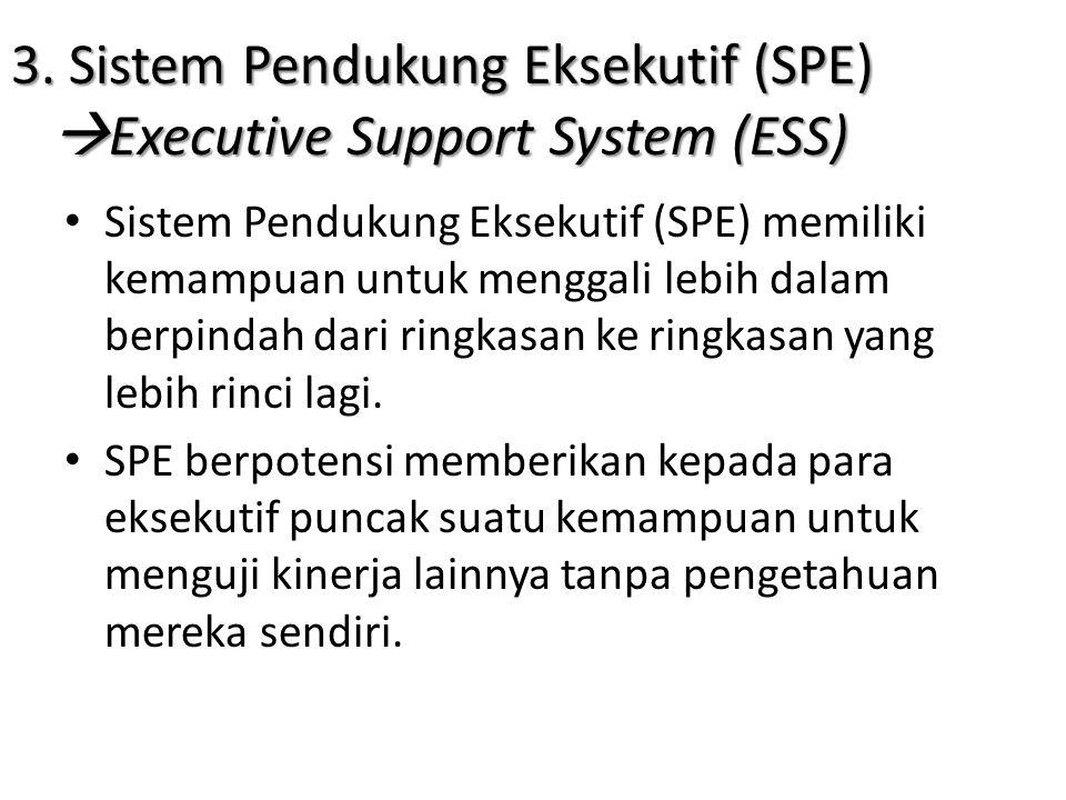 3. Sistem Pendukung Eksekutif (SPE) Executive Support System (ESS)