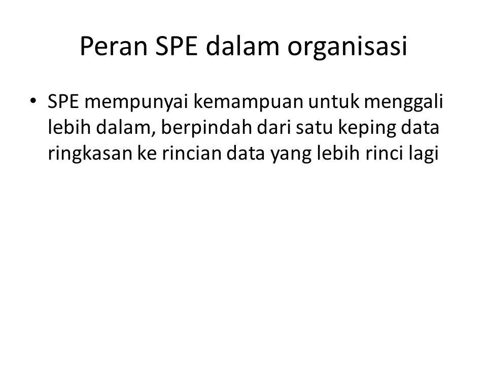 Peran SPE dalam organisasi
