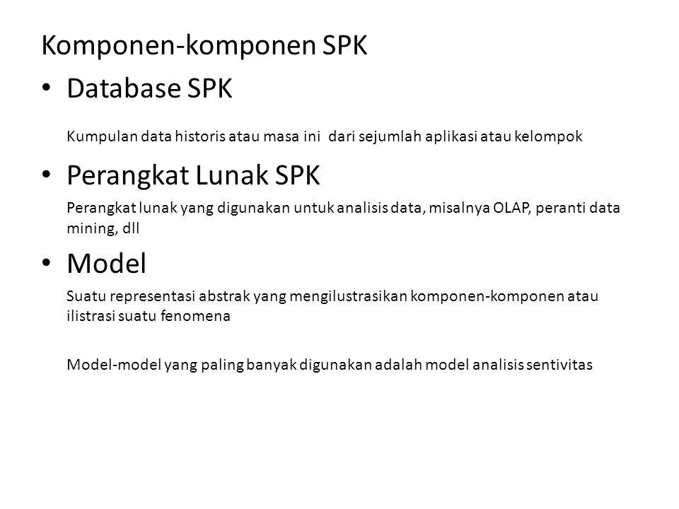 Komponen-komponen SPK Database SPK