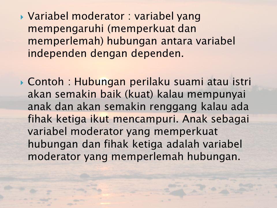 Variabel moderator : variabel yang mempengaruhi (memperkuat dan memperlemah) hubungan antara variabel independen dengan dependen.