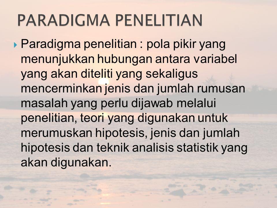 PARADIGMA PENELITIAN