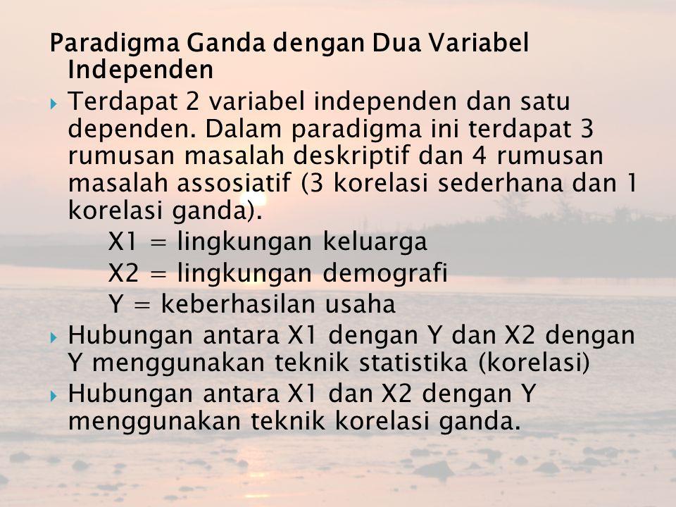 Paradigma Ganda dengan Dua Variabel Independen