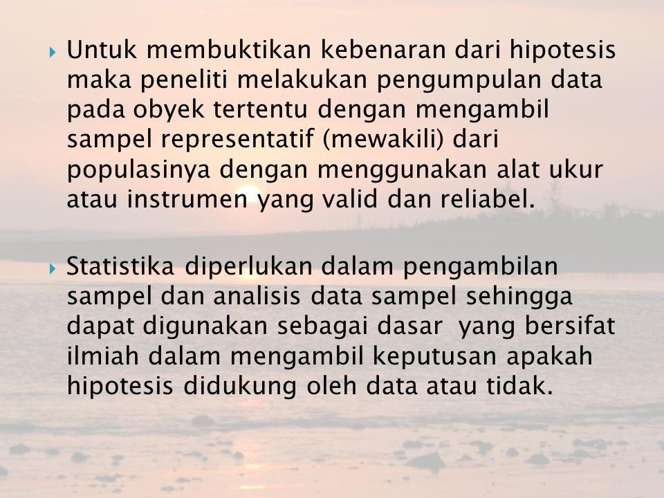 Untuk membuktikan kebenaran dari hipotesis maka peneliti melakukan pengumpulan data pada obyek tertentu dengan mengambil sampel representatif (mewakili) dari populasinya dengan menggunakan alat ukur atau instrumen yang valid dan reliabel.