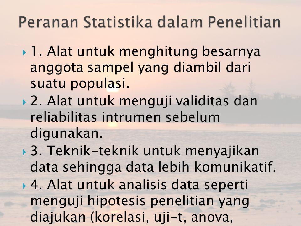 Peranan Statistika dalam Penelitian