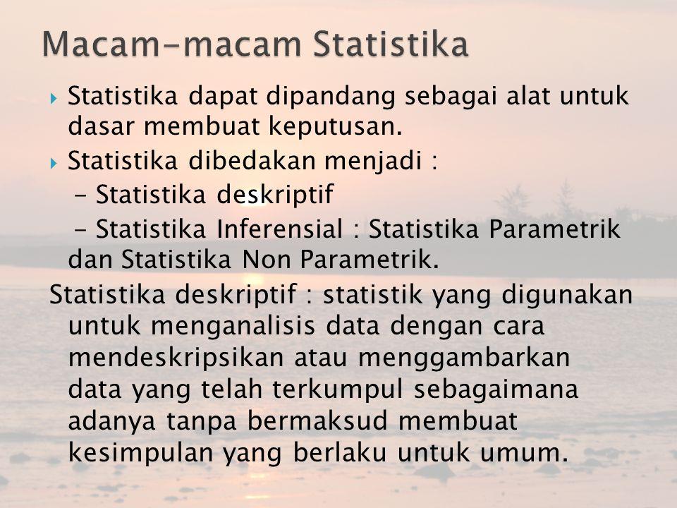 Macam-macam Statistika