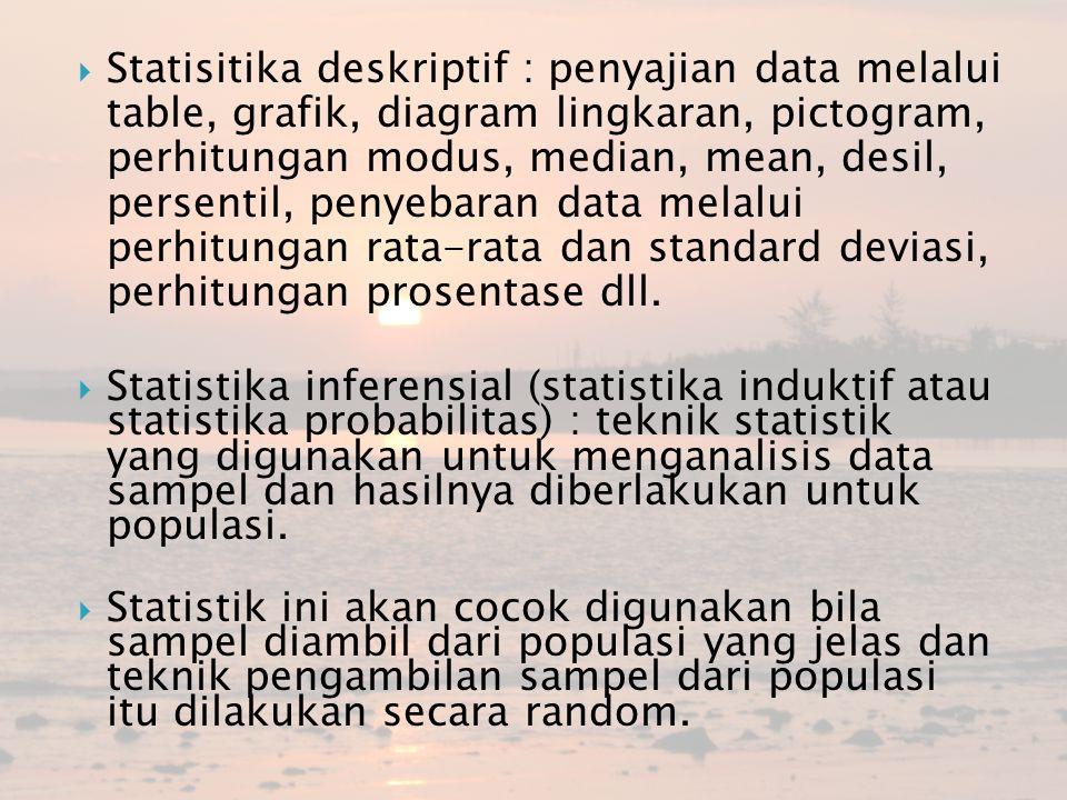 Statisitika deskriptif : penyajian data melalui table, grafik, diagram lingkaran, pictogram, perhitungan modus, median, mean, desil, persentil, penyebaran data melalui perhitungan rata-rata dan standard deviasi, perhitungan prosentase dll.