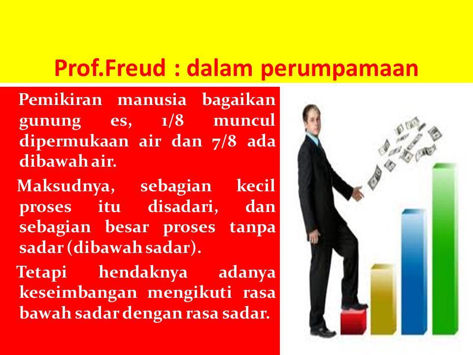 Prof.Freud : dalam perumpamaan