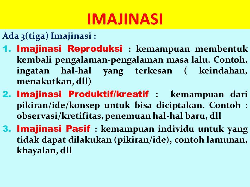 IMAJINASI Ada 3(tiga) Imajinasi :