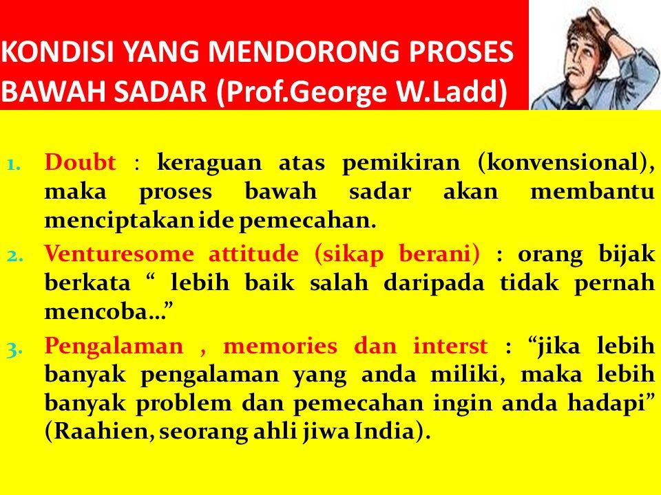 KONDISI YANG MENDORONG PROSES BAWAH SADAR (Prof.George W.Ladd)