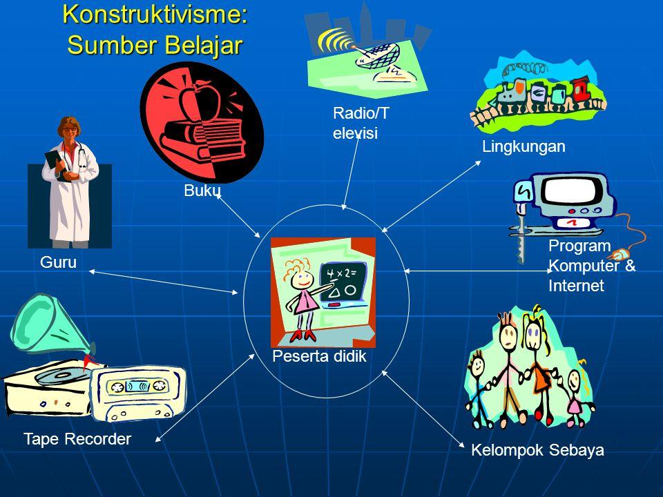 Konstruktivisme: Sumber Belajar