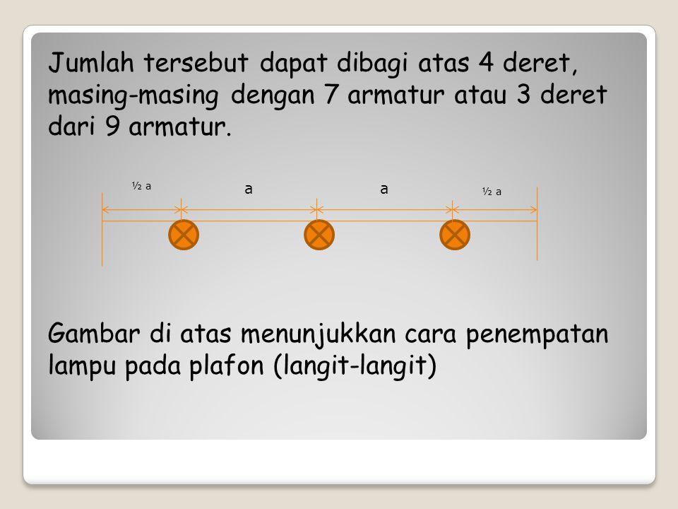 Jumlah tersebut dapat dibagi atas 4 deret, masing-masing dengan 7 armatur atau 3 deret dari 9 armatur. Gambar di atas menunjukkan cara penempatan lampu pada plafon (langit-langit)