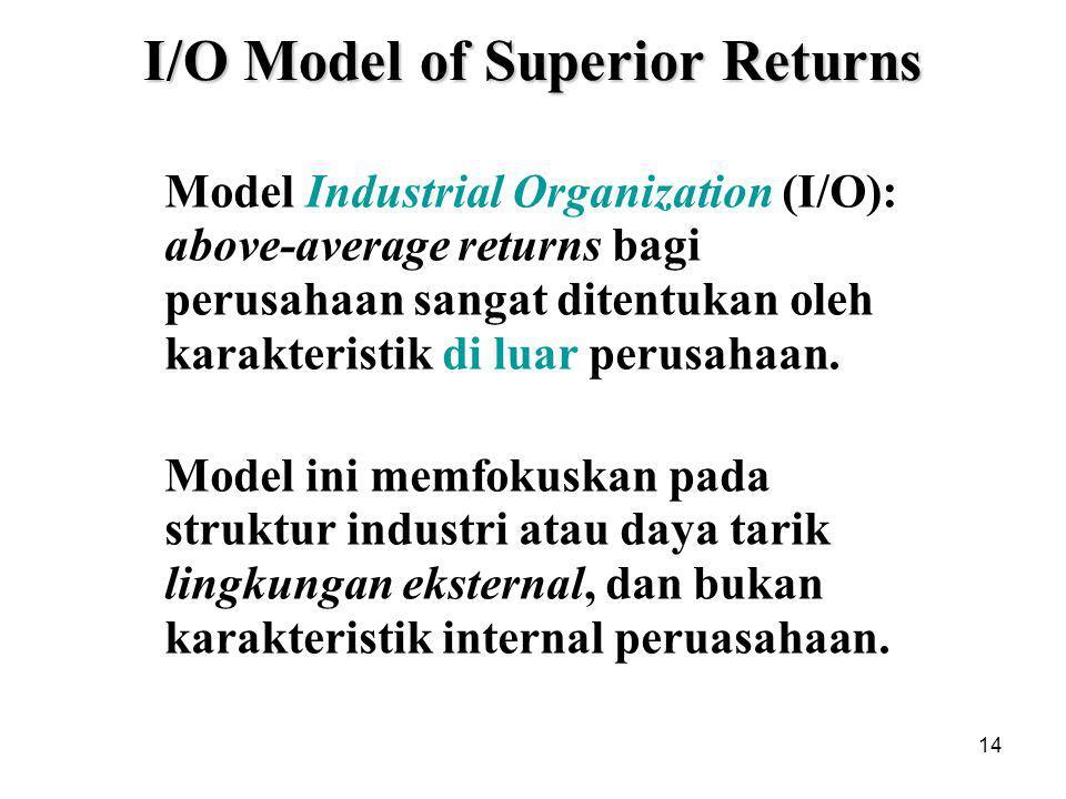 I/O Model of Superior Returns