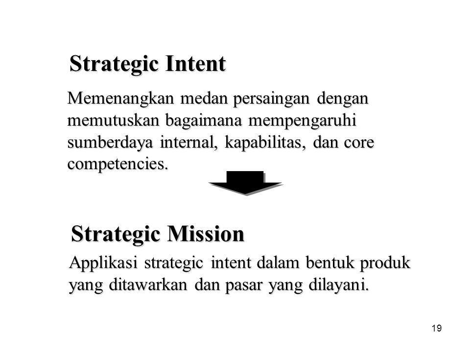 Strategic Intent Strategic Mission