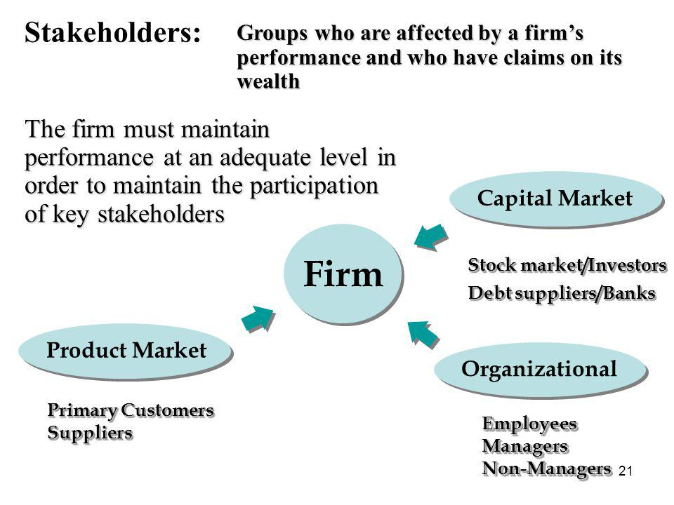 Stakeholders: Groups who are affected by a firm's performance and who have claims on its wealth.