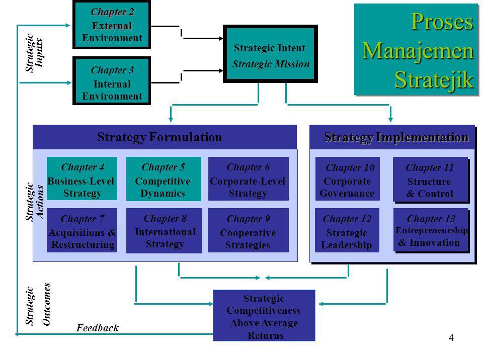 Proses Manajemen Stratejik Strategy Formulation