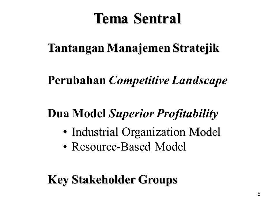 Tema Sentral Tantangan Manajemen Stratejik