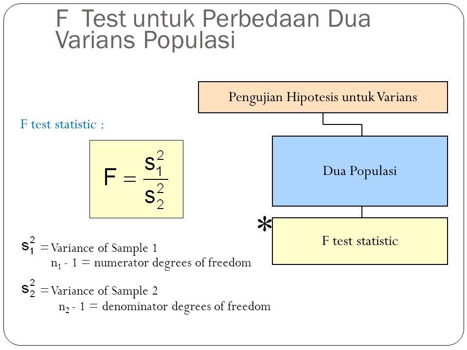 F Test untuk Perbedaan Dua Varians Populasi