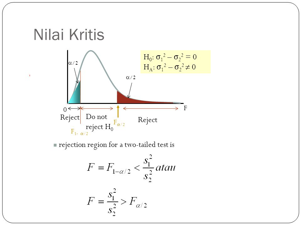 Nilai Kritis H0: σ12 – σ22 = 0 HA: σ12 – σ22 ≠ 0 Reject Do not Reject