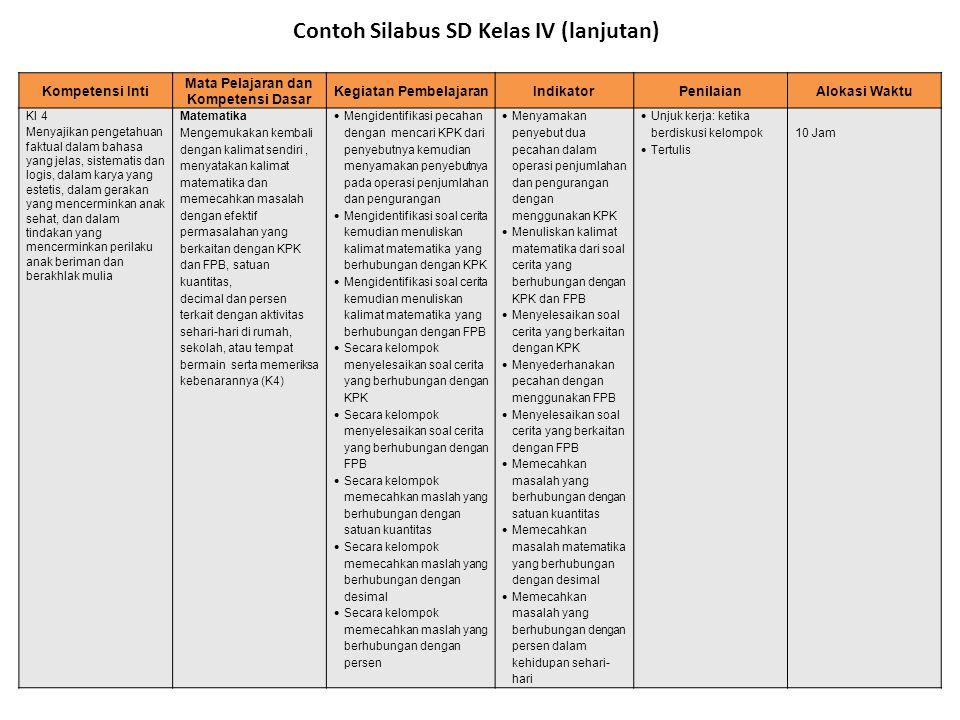 Mata Pelajaran dan Kompetensi Dasar Kegiatan Pembelajaran