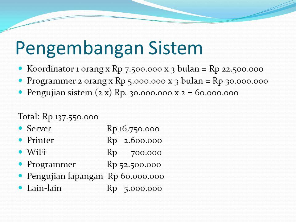 Pengembangan Sistem Koordinator 1 orang x Rp 7.500.000 x 3 bulan = Rp 22.500.000. Programmer 2 orang x Rp 5.000.000 x 3 bulan = Rp 30.000.000.