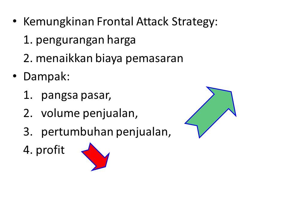 Kemungkinan Frontal Attack Strategy: