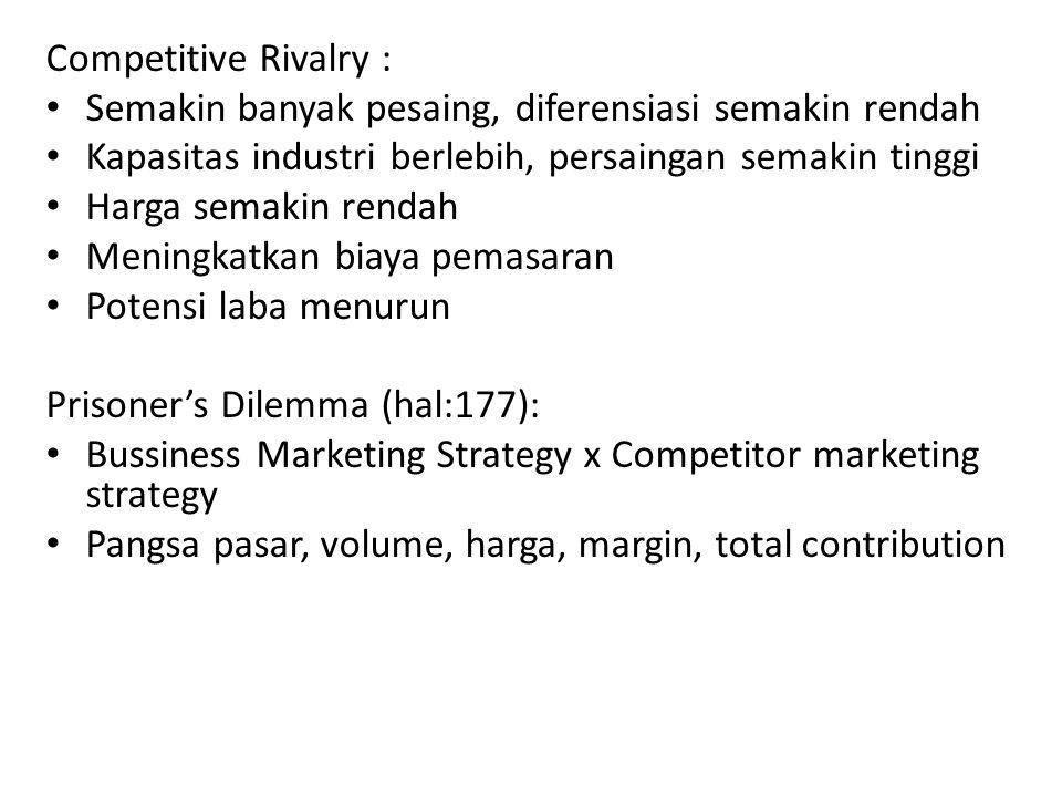 Competitive Rivalry : Semakin banyak pesaing, diferensiasi semakin rendah. Kapasitas industri berlebih, persaingan semakin tinggi.