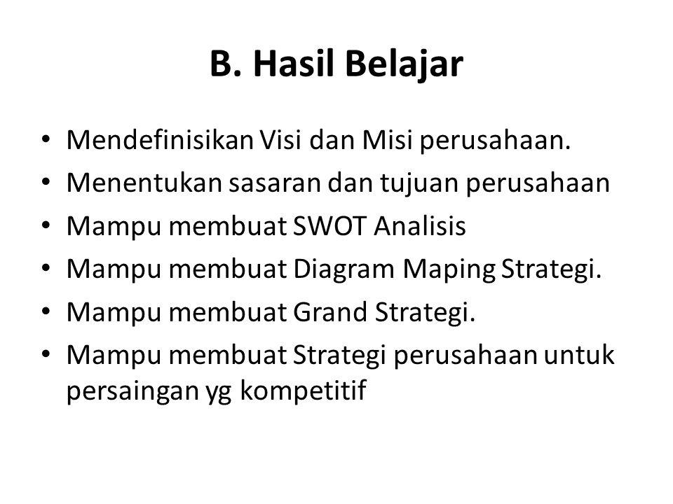 B. Hasil Belajar Mendefinisikan Visi dan Misi perusahaan.