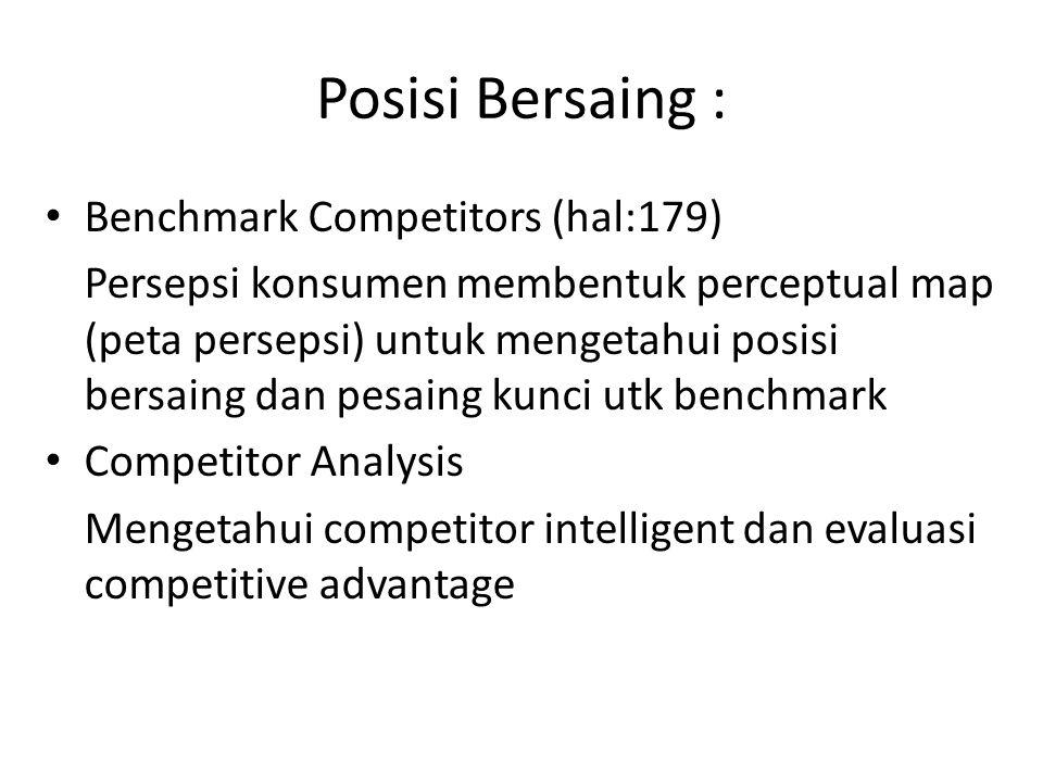 Posisi Bersaing : Benchmark Competitors (hal:179)