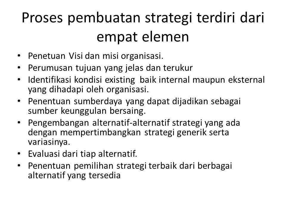 Proses pembuatan strategi terdiri dari empat elemen