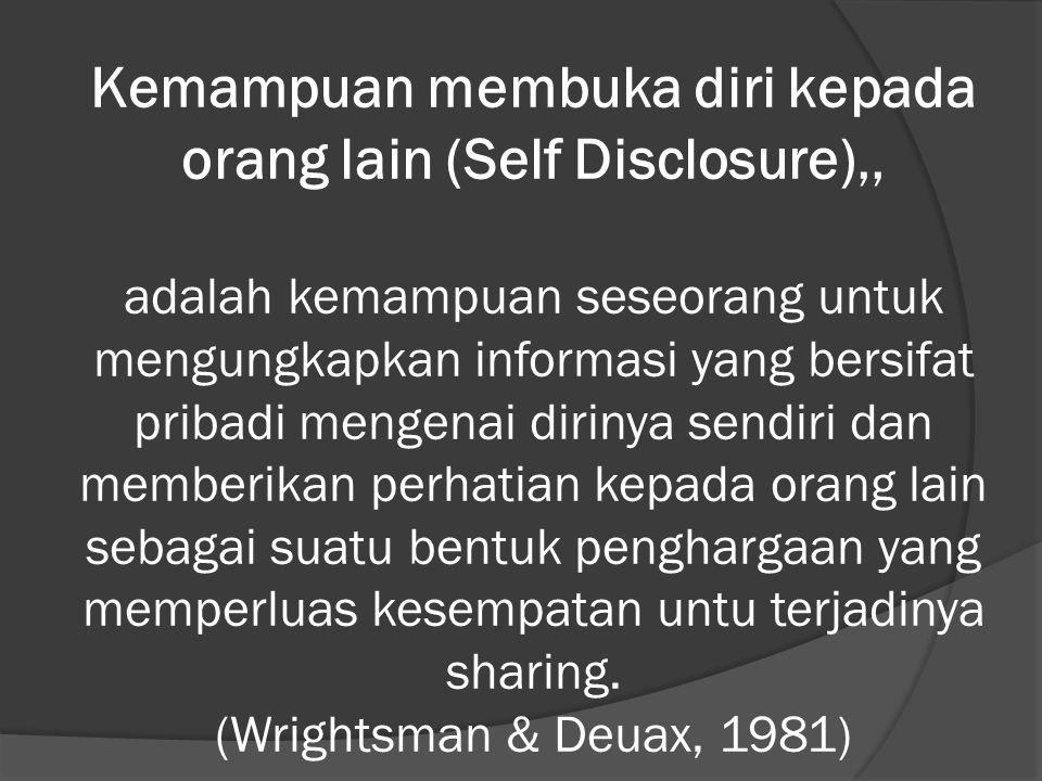 Kemampuan membuka diri kepada orang lain (Self Disclosure),, adalah kemampuan seseorang untuk mengungkapkan informasi yang bersifat pribadi mengenai dirinya sendiri dan memberikan perhatian kepada orang lain sebagai suatu bentuk penghargaan yang memperluas kesempatan untu terjadinya sharing.