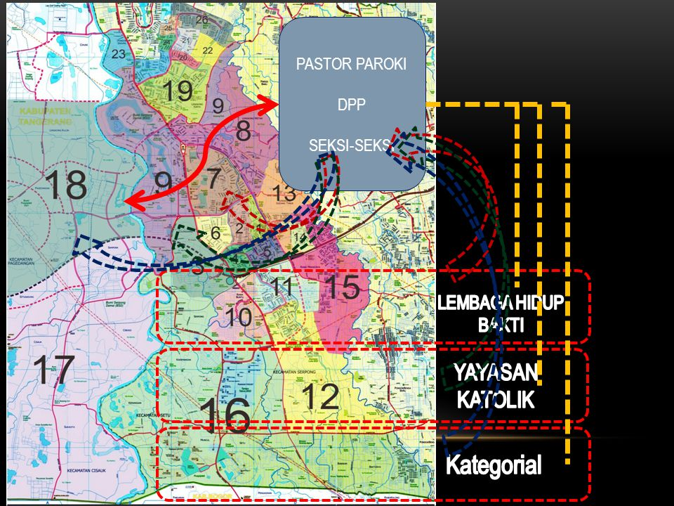 Kategorial YAYASAN KATOLIK LEMBAGA HIDUP BAKTI PASTOR PAROKI DPP