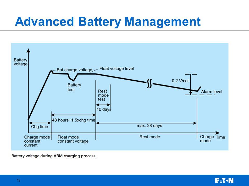 Advanced Battery Management