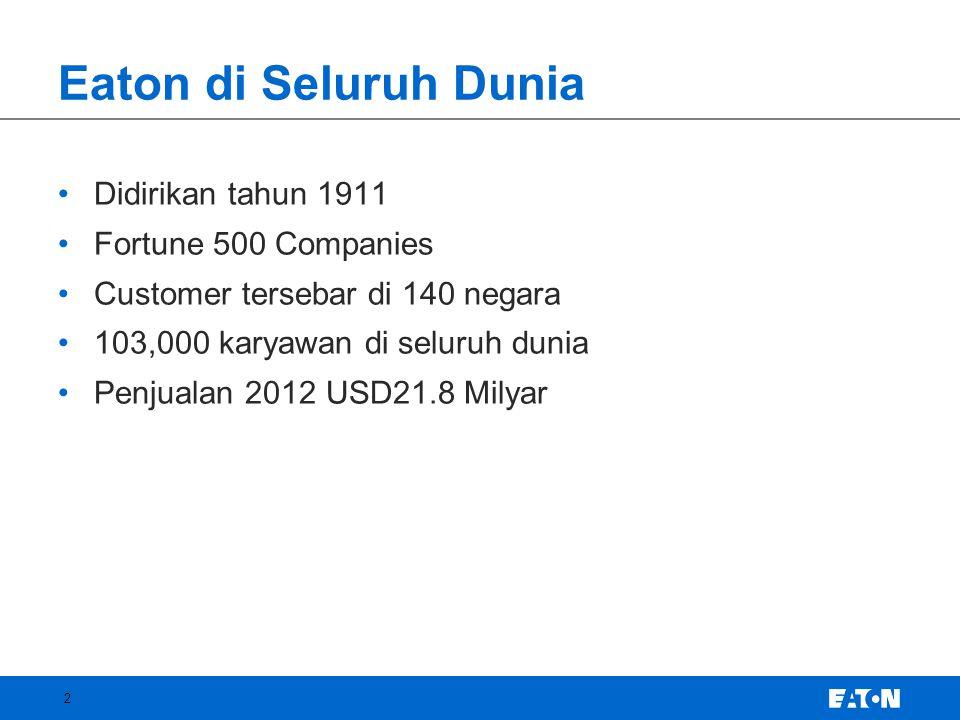 Eaton di Seluruh Dunia Didirikan tahun 1911 Fortune 500 Companies