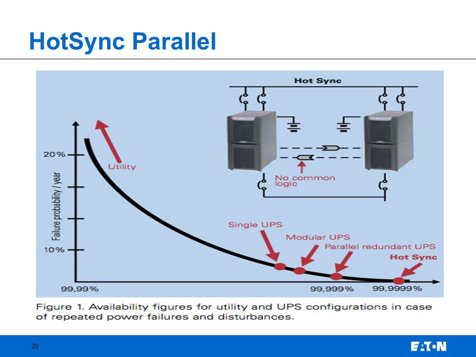 HotSync Parallel